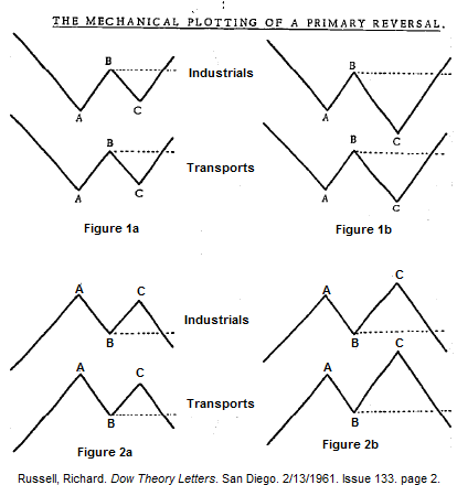 2 further Letter M Phonics Worksheets likewise Leg Anat in addition Dow Jones Industrial Average Last 10 Years additionally Circuitry For Rod Cells Through The Retina. on bear diagram