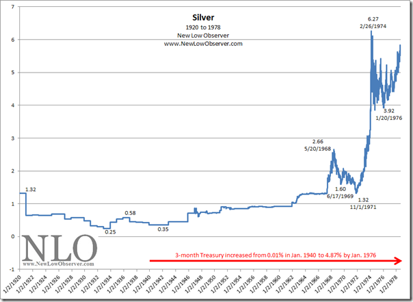 Precious Metal Considerations | NEW LOW OBSERVER